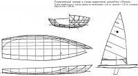Теоретический чертеж и схема парусности швертбота «Лазер»
