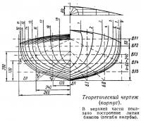 Теоретический чертеж (корпус)