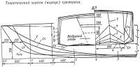 Теоретический чертеж (корпус) тримарана