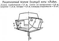 Теоретический чертеж (корпус) яхты «Лада»