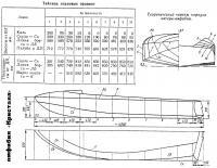 Теоретический чертеж корпуса катера-амфибии