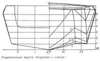Теоретический чертеж корпуса «Сарепты»