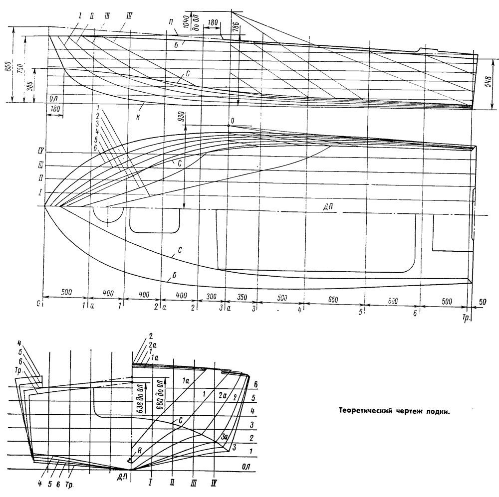 Прицеп для лодки прогресс 2 своими руками чертежи размеры фото