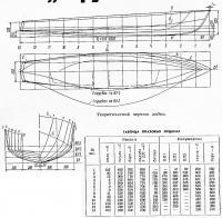 Теоретический чертеж лодки