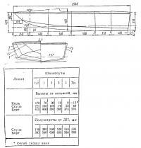 Теоретический чертеж лодки (II вариант)