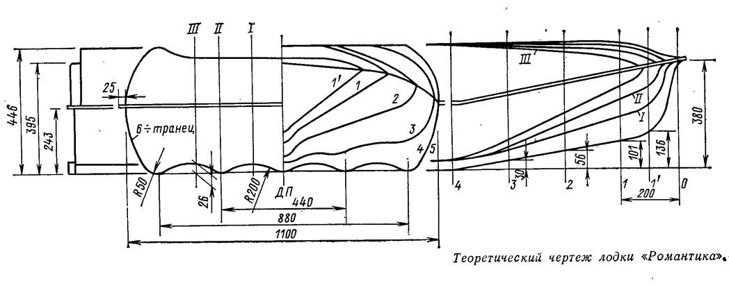 Теоретический чертеж лодки «Романтика»