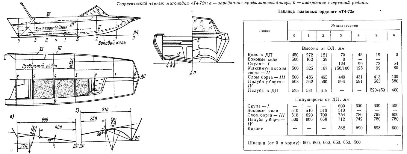 Теоретический чертеж мотолодки «Т4-72»