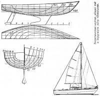 Теоретический чертеж, общий вид и парусность яхты «Вааршип»