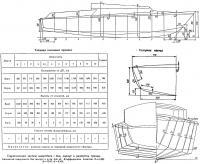 Теоретический чертеж швертбота — бок, корпус и развертка транца