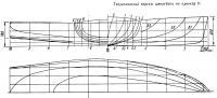 Теоретический чертеж швертбота по проекту У