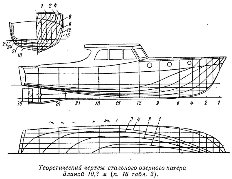 катера длиной 10,3 м