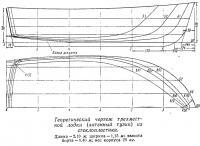 Теоретический чертеж трехместной лодки из стеклопластика