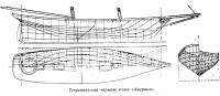 Теоретический чертеж яхты «Америка»