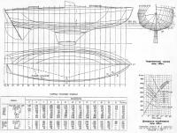 Теоретический чертеж яхты «Юг»