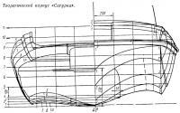 Теоретический корпус «Сатурна»