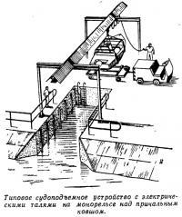 Типовое судоподъемное устройство с электрическими талями