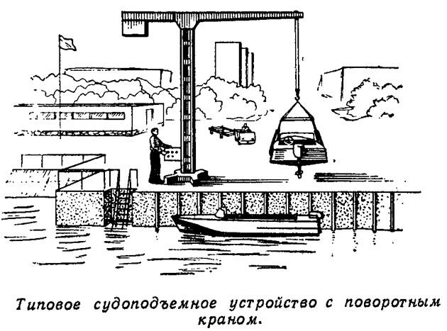 Типовое судоподъемное устройство с поворотным краном