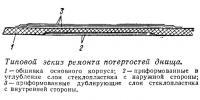 Типовой эскиз ремонта потертостей днища