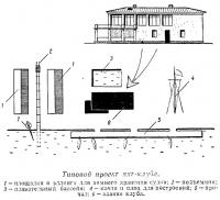 Типовой проект яхт-клуба