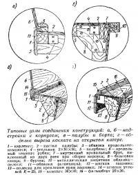 Типовые узлы соединения конструкций