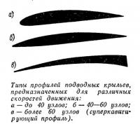 Типы профилей подводных крыльев