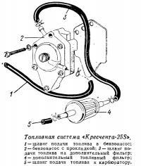 Топливная система «Кресчента-25S»