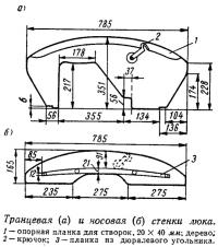 Транцевая и носовая стенки люка