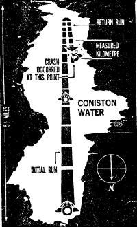 Трасса заезда на озере Конистон