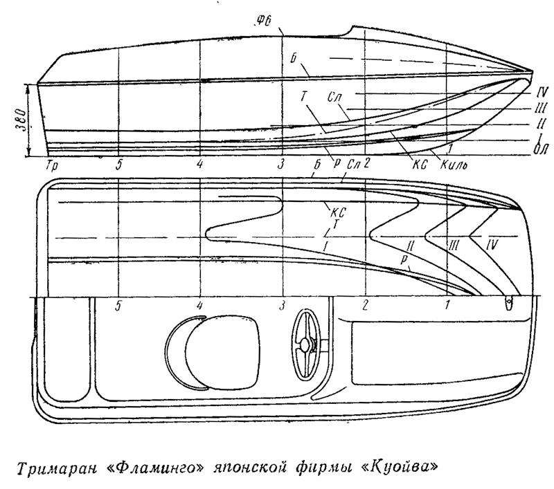 Схема вязания накидка салфетка крючком 32