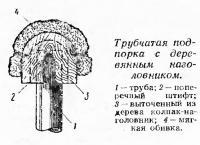 Трубчатая подпорка с деревянным наголовником