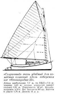 Удобный для семейных плаваний кэт «Чеппикундик-25»