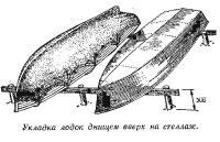 Укладка лодок днищем вверх на стеллаж