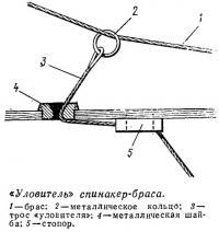 «Уловитель» спинакер-браса