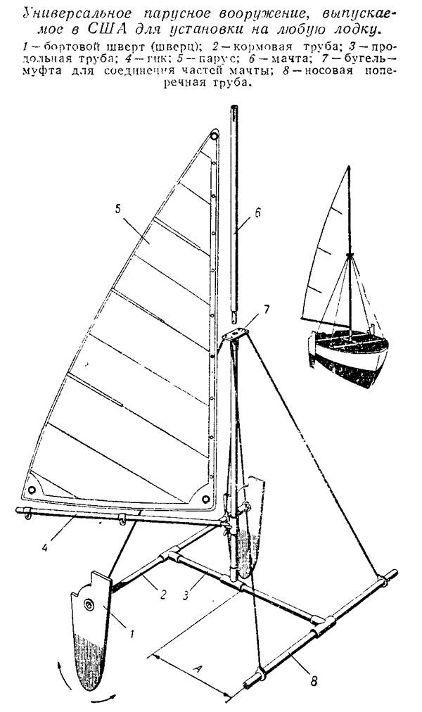 парусное вооружение пластиковых лодок