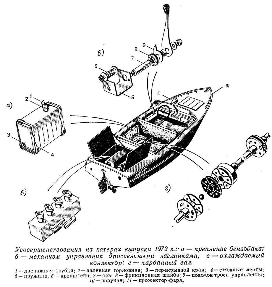 Усовершенствования на катерах выпуска 1972 г