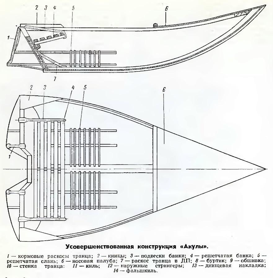 Усовершенствованная конструкция «Акулы»