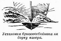 Установка брызгоотбойника на борту катера