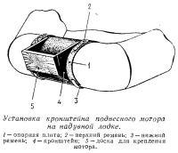 Установка кронштейна подвесного мотора на надувной лодке