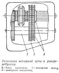 Установка моторной цепи в реверс-редуктор