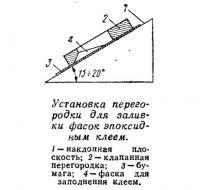 Установка перегородки для заливки фасок эпоксидным клеем