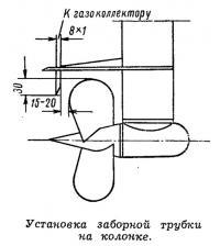 Установка заборной трубки на колонке