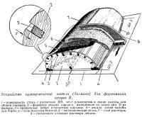 Устройство армоцементной модели для формования секции B