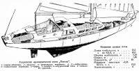 Устройство армоцементной яхты Потеха