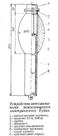 Устройство автоматически зажигающегося электрического буйка