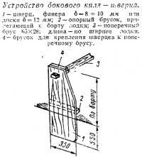 Устройство бокового киля — шверца
