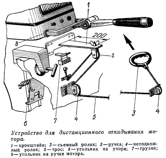 Дистанционное управление на лодочный мотор своими руками