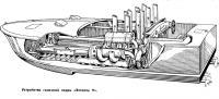 Устройство гоночной лодки «Эстелла V»
