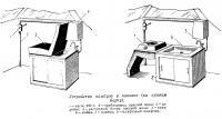 Устройство камбуза в кокпите (на правом борту)
