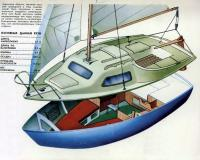 Устройство  мини-яхты «Калан»