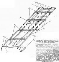 Устройство рамы-каркаса